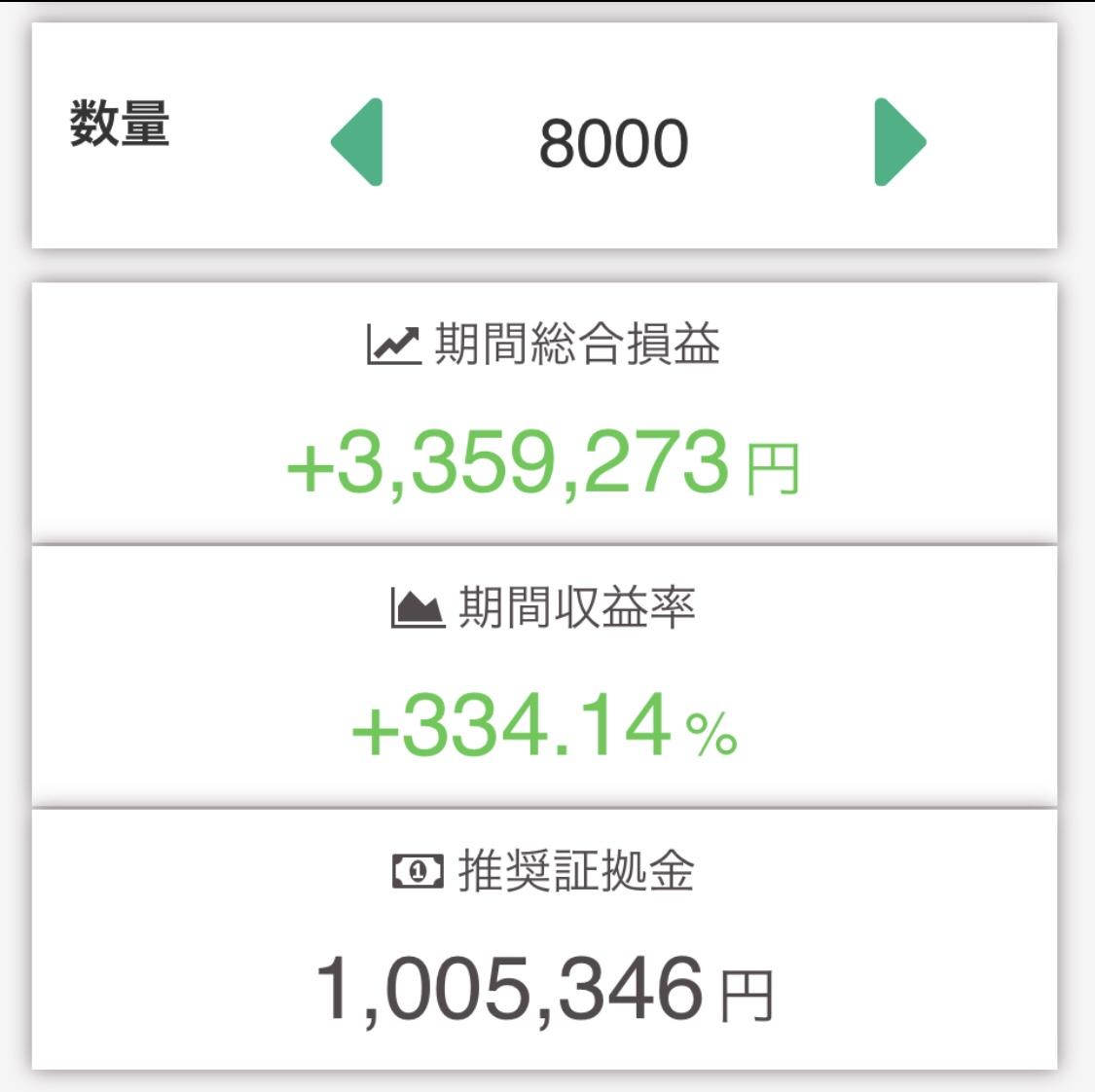 トライオートFXコアレンジャー豪ドル/NZドル利益額予想2014年~