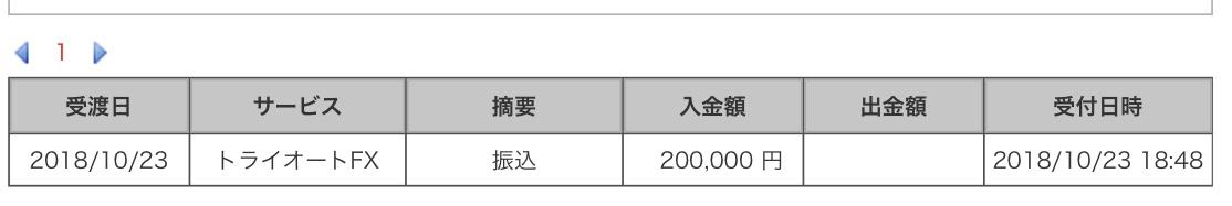 トライオートFXコアレンジャーへ20万円入金