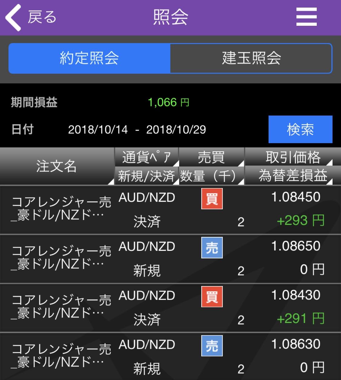 トライオートFXコアレンジャー豪ドル/NZドル約定画面