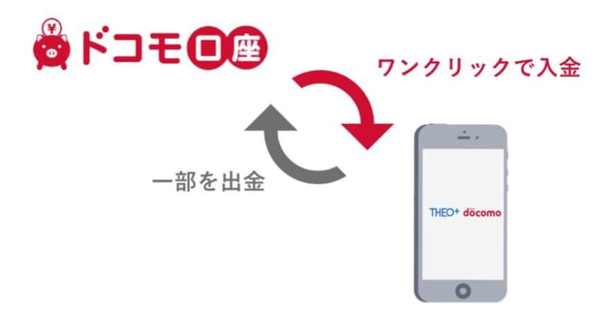 ドコモ口座とTEHO連携、ワンクリックで連携可能