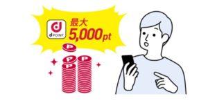 テオプラスドコモ(THEO+Docomo)のキャンペーン