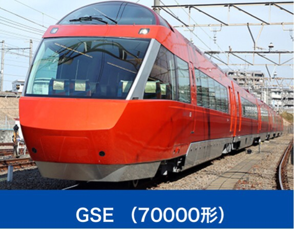 70000系GSE