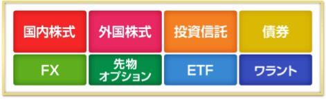 国内株式、外国株式、投資信託、債券、FX、先物オプション、ETF、ワラント
