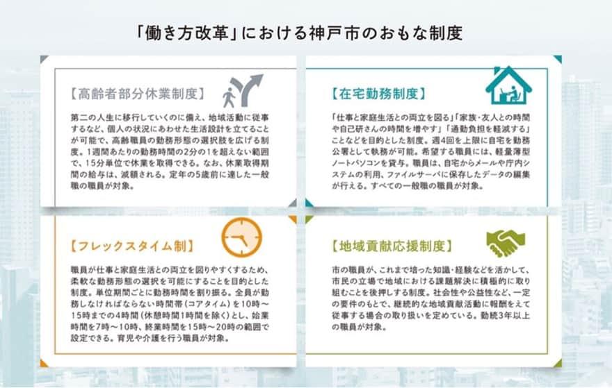 神戸市の副業解禁