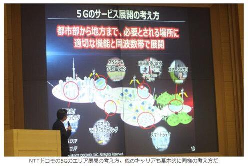 NTTドコモによる5G展開の考え方の画像