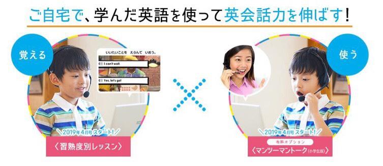 ご自宅で学んだ英語を使って、英会話力を伸ばす