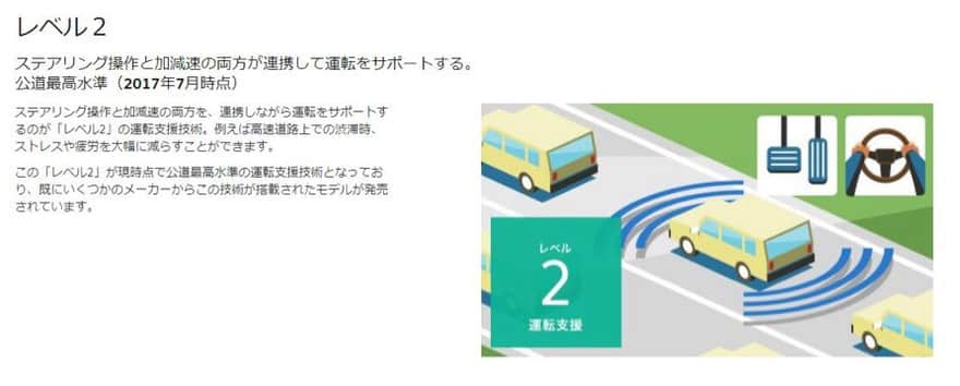 自動運転 レベル2