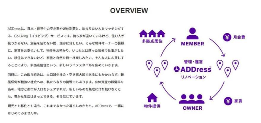 管理・運営 ADDress リノベーション