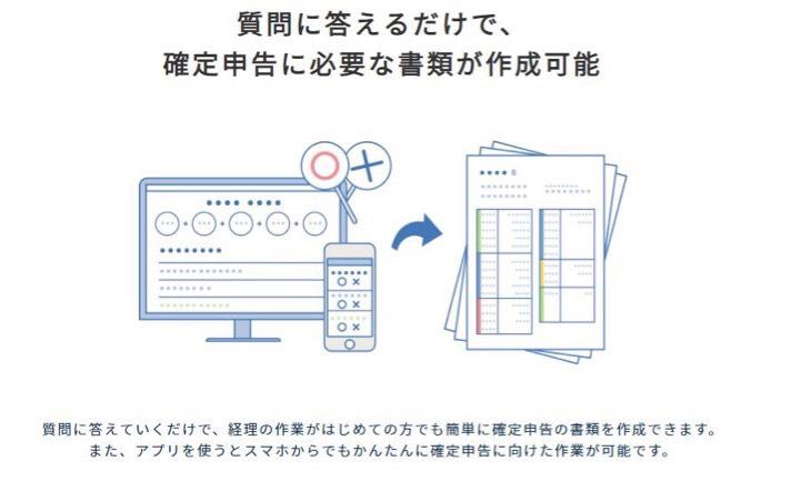 free株式会社のアプリ