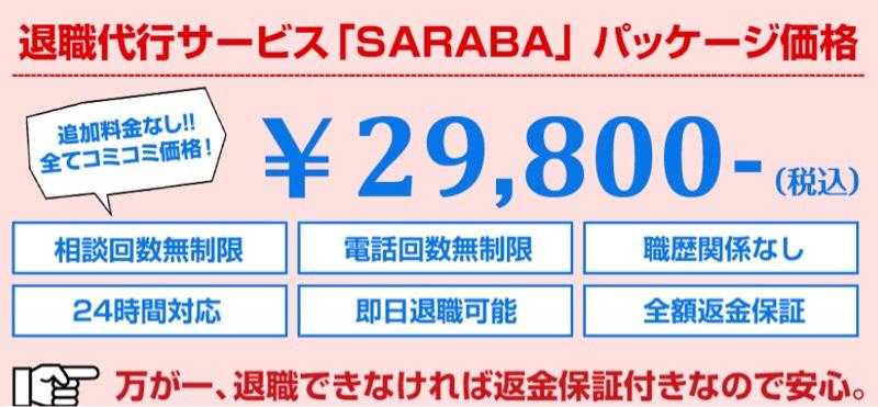 退職代行サービス業者SARABAの費用体系