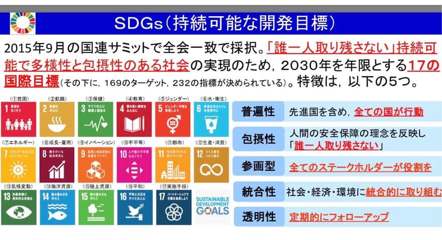 SDGs(持続可能な開発目標)17の国際目標