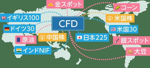 世界中へ投資できるCFD