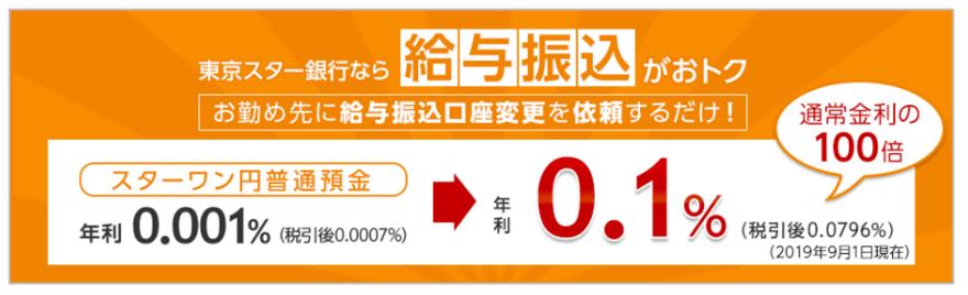 東京スター銀行給与指定で金利優遇