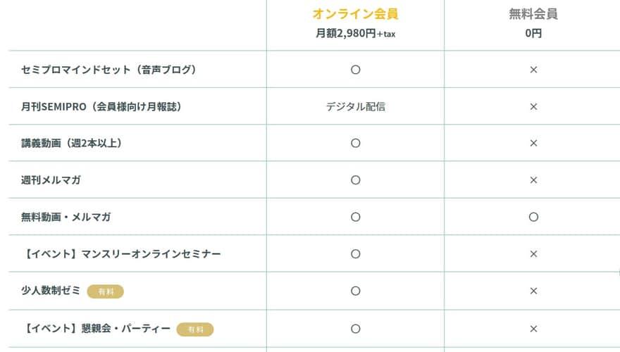 Casegoodオンライン会員・無料会員比較表