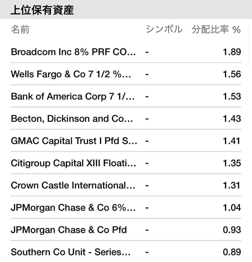 PFF構成銘柄(優先株式)