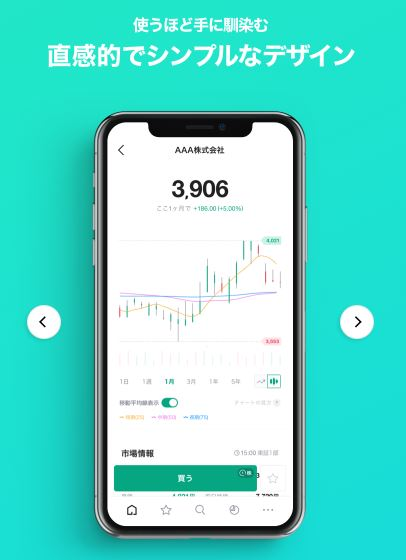 LINE証券の表