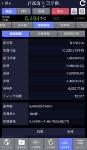 SBI証券トヨタ株の買い方2