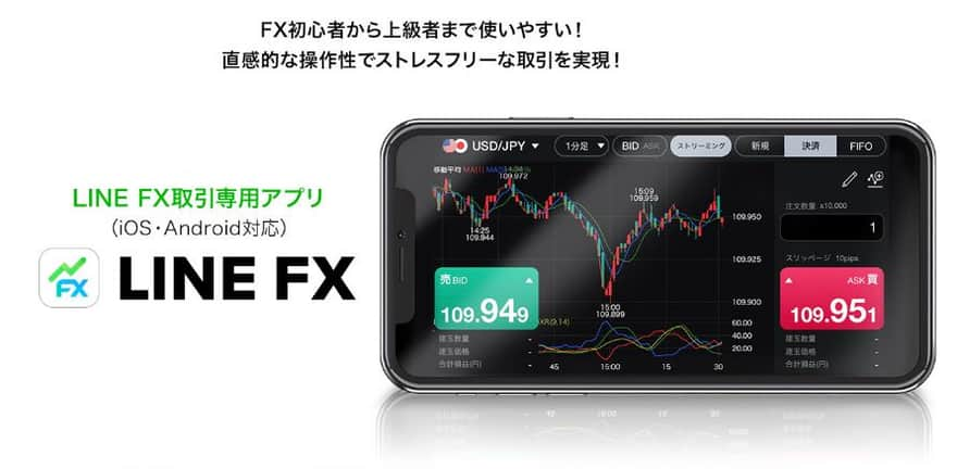 LINE FXのアプリ